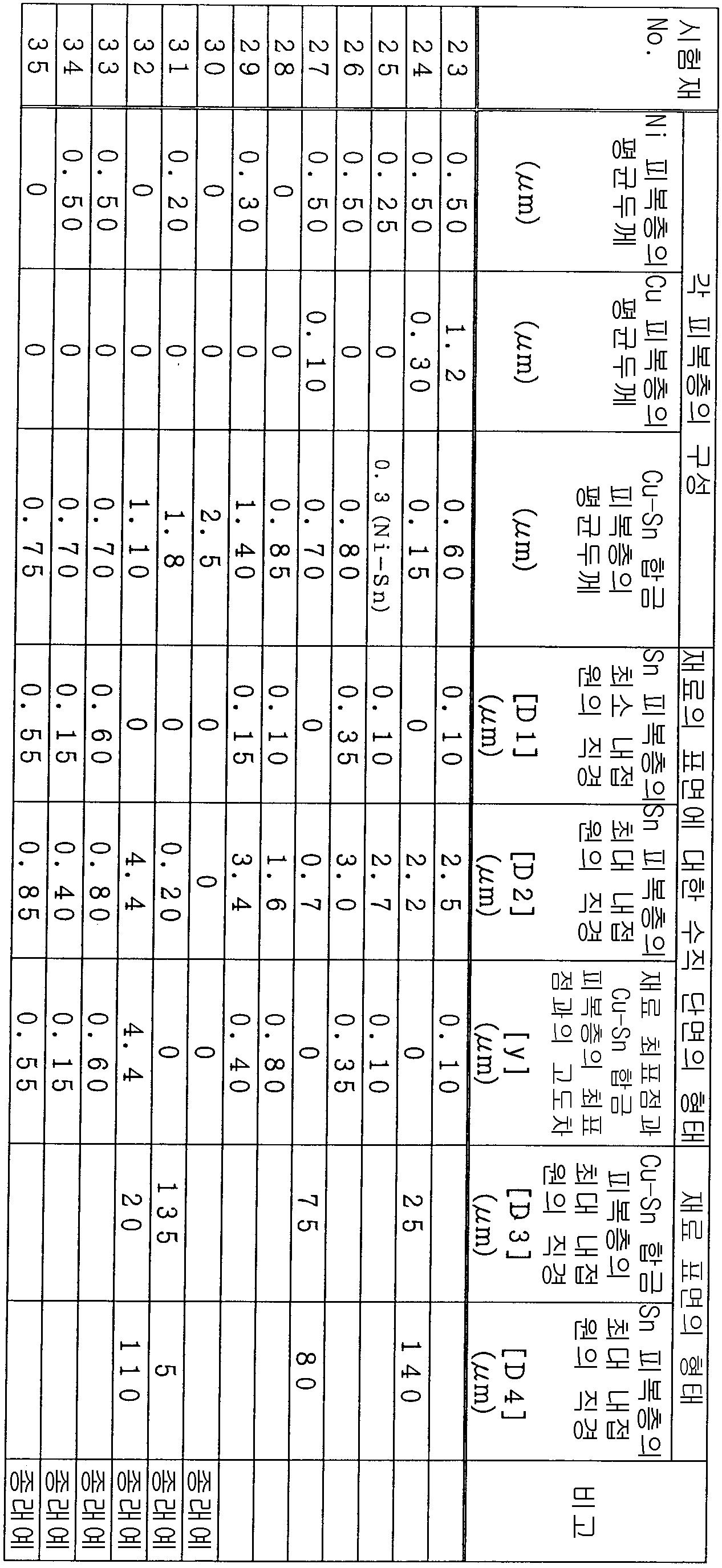 Figure 112008059975658-pat00004