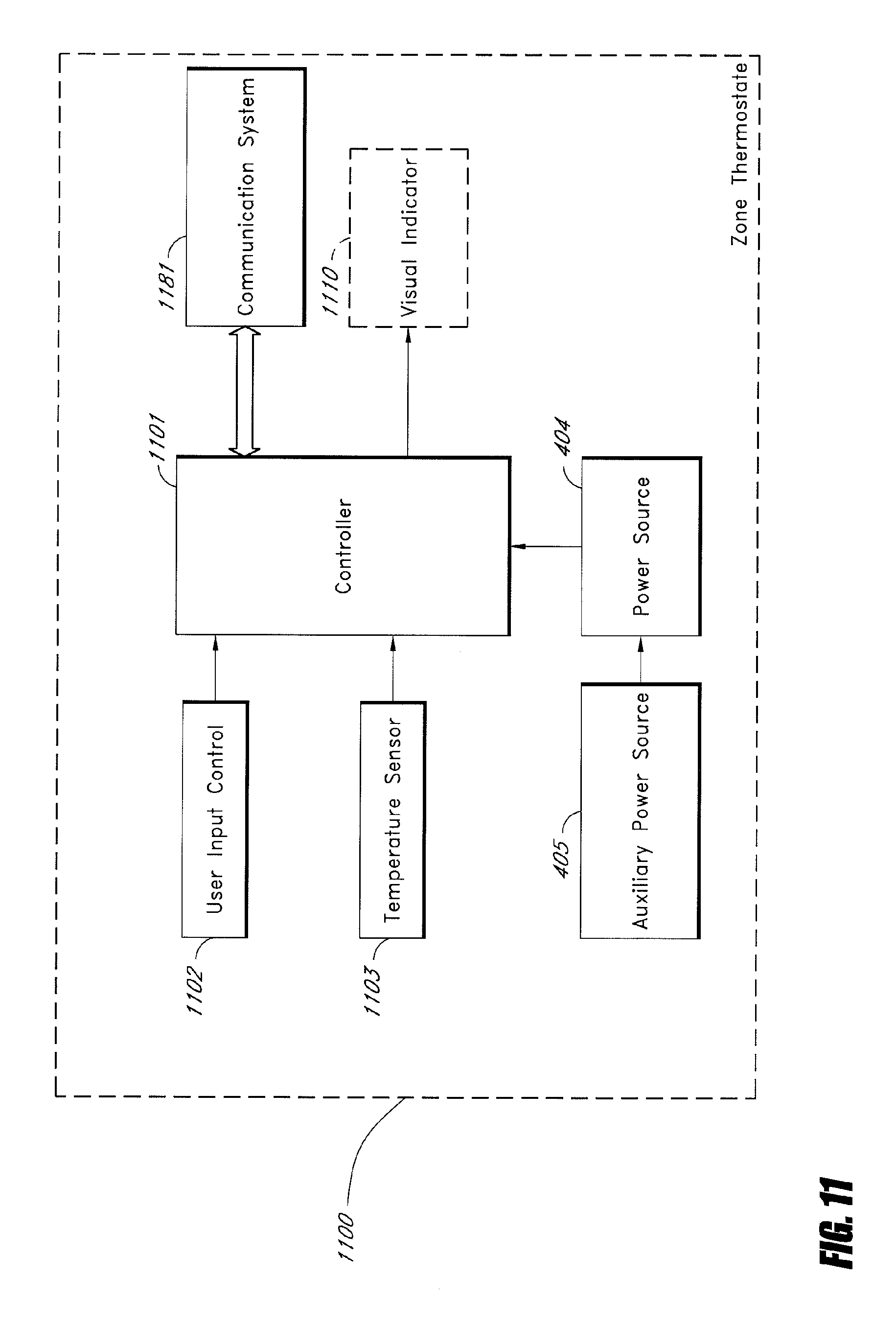 Block Diagram Sbd Tvlcd Digital Ticom