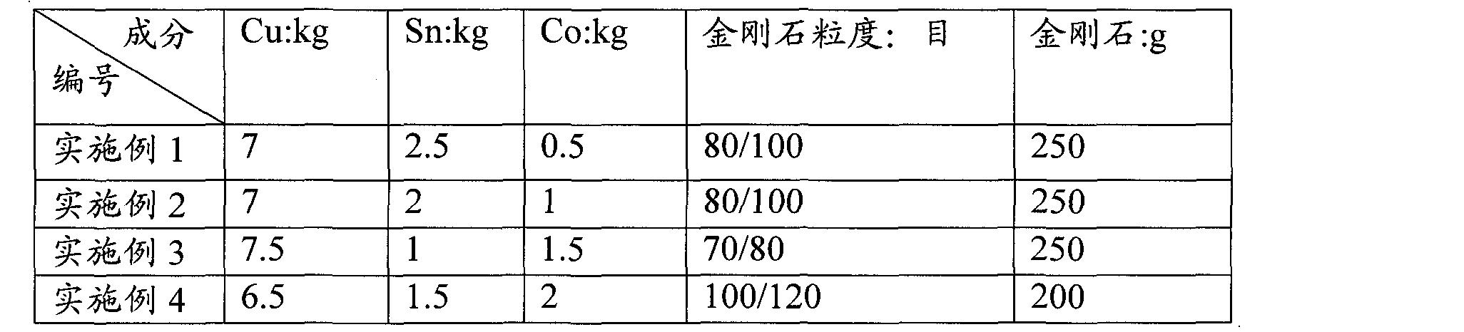 Figure CN101758560BD00041
