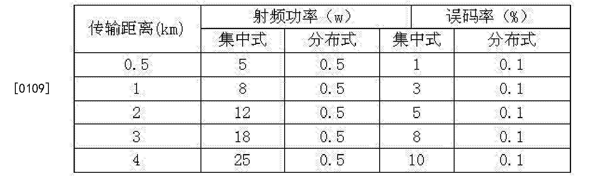 Figure CN104537815BD00111