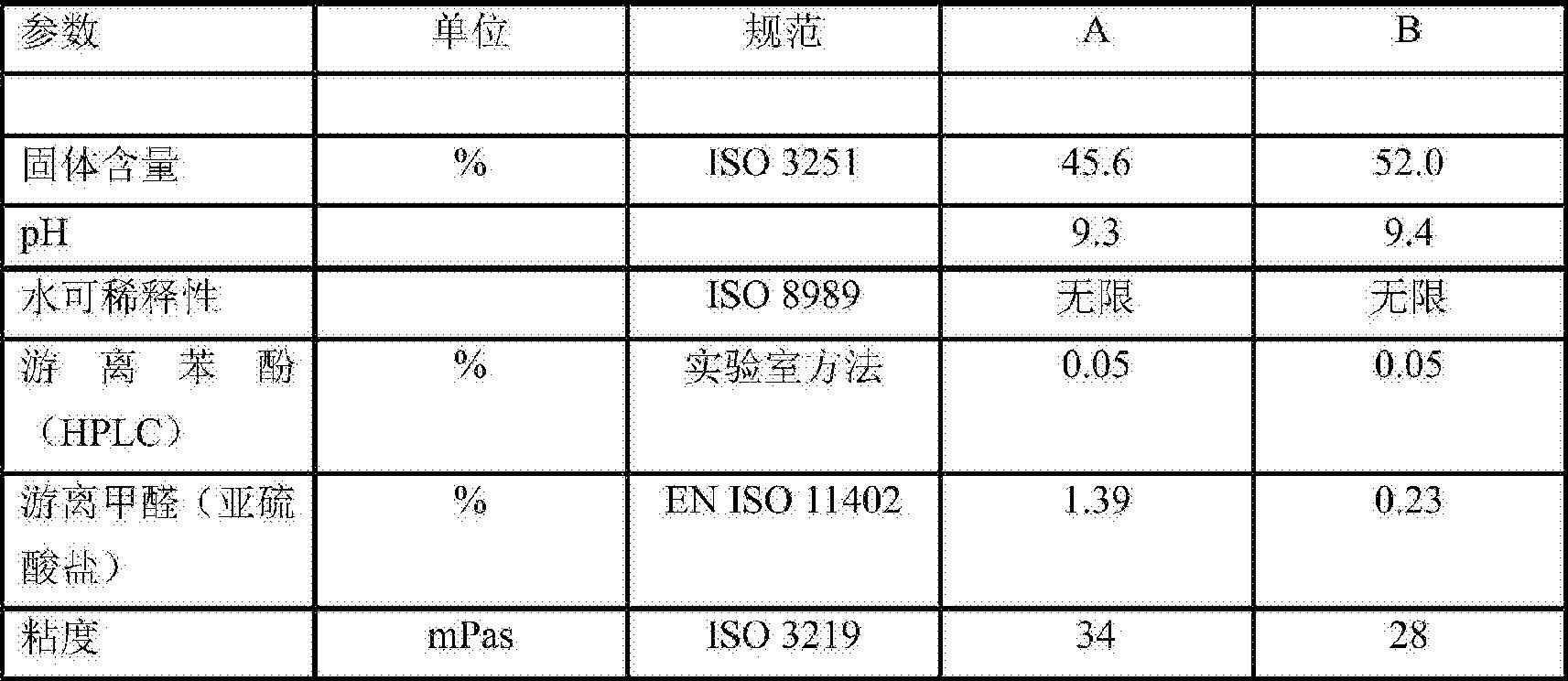 Figure CN104053691BD00181