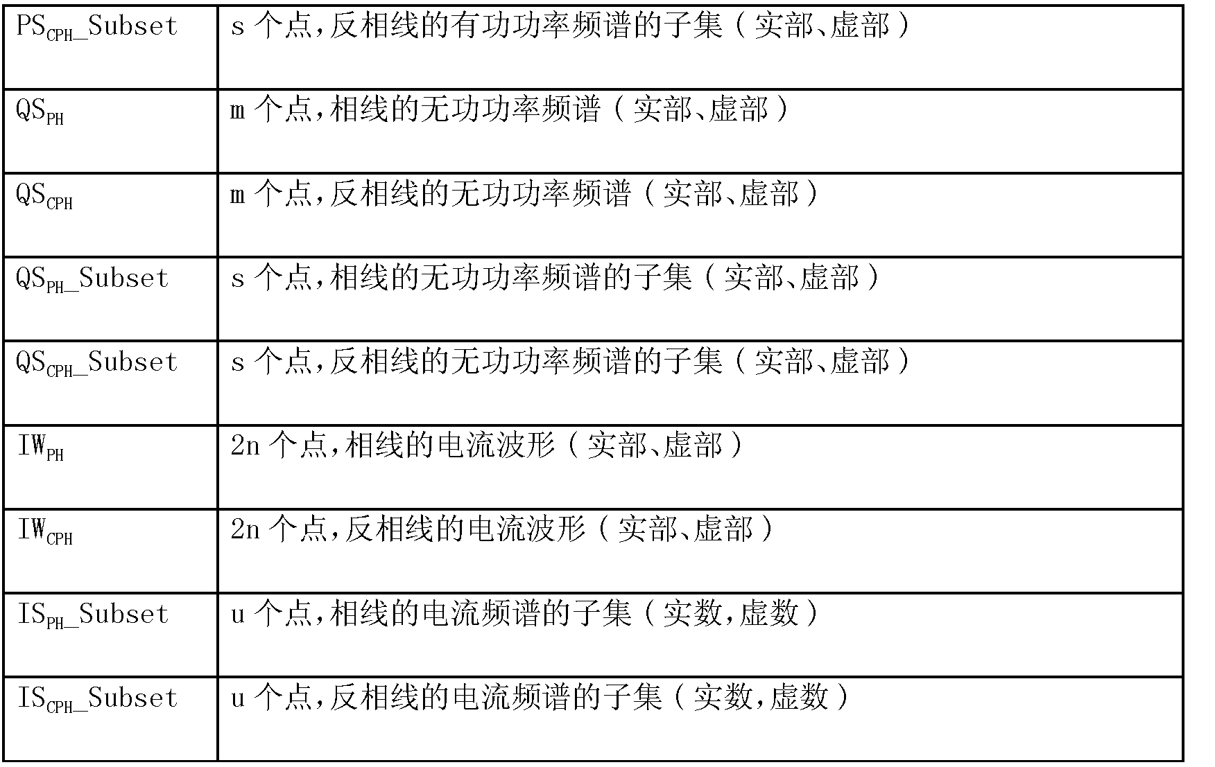 Figure CN102349030BD00262