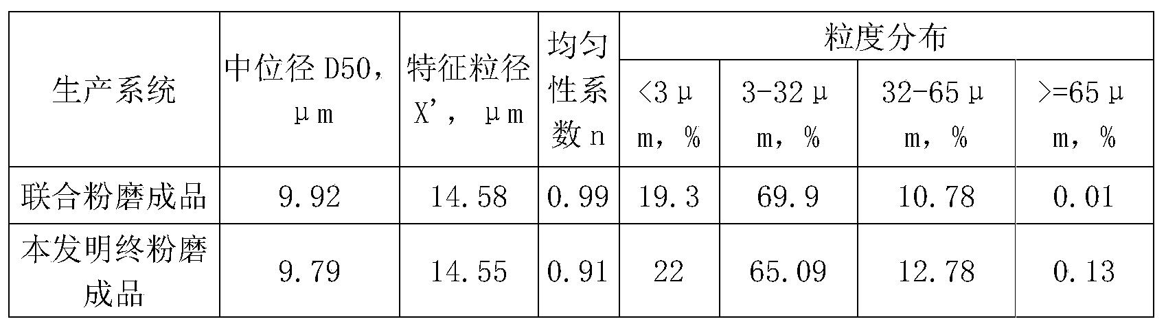 Figure PCTCN2019099330-appb-000003