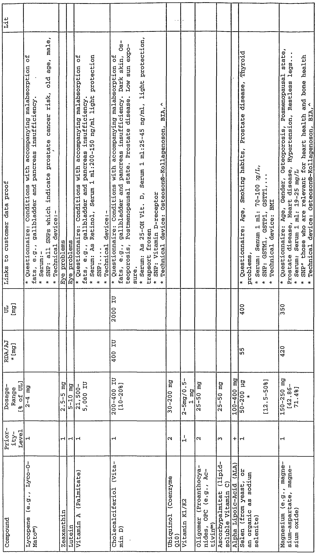 Wo2005069181a1 Balanced Care Product Customization Google Patents