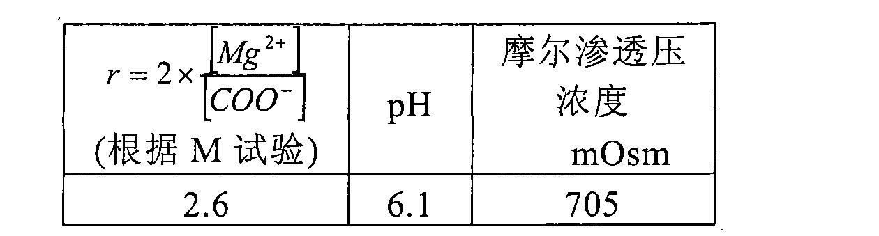 Figure CN101466353BD00341