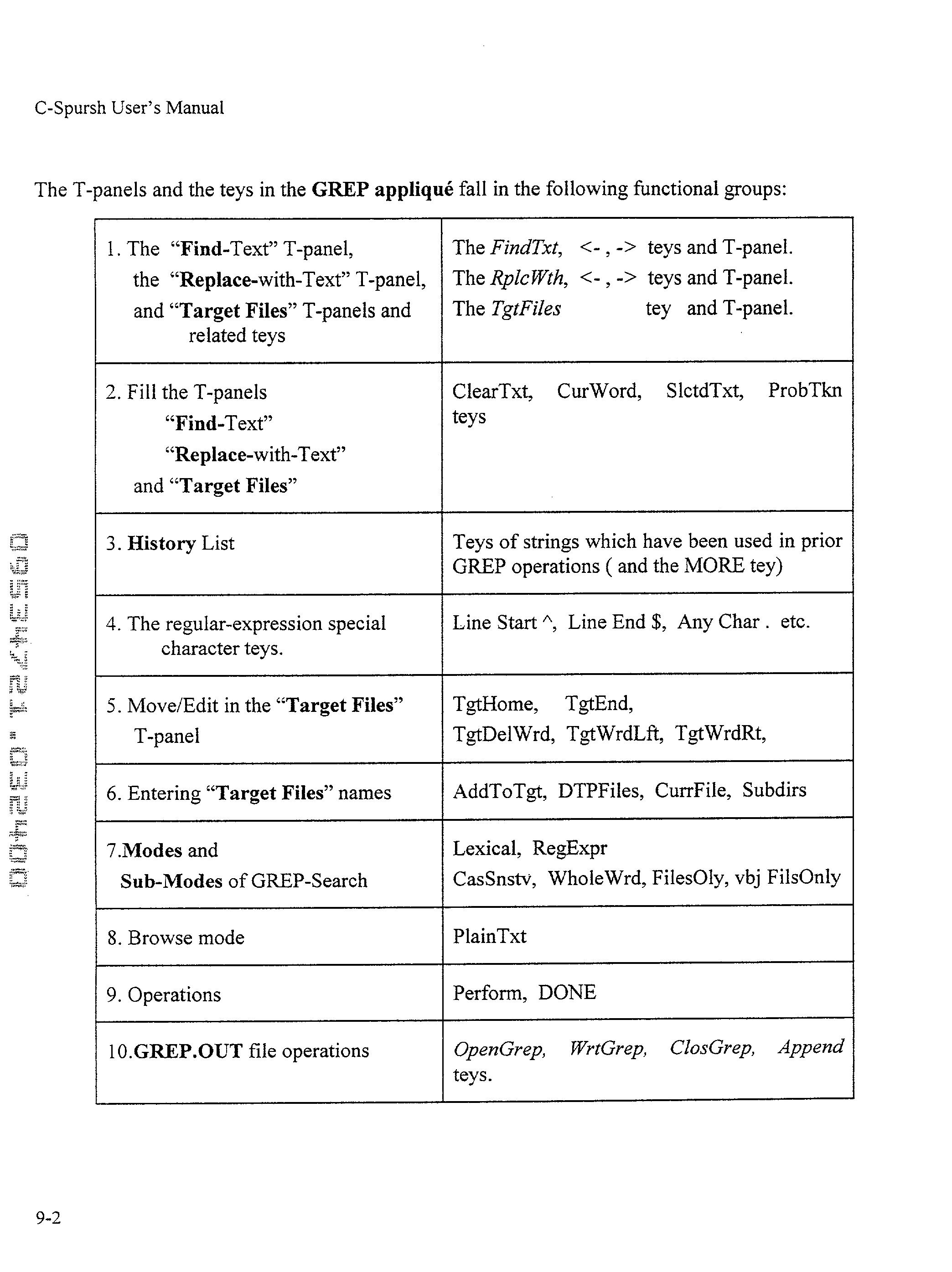 Figure US20030090473A1-20030515-P00127
