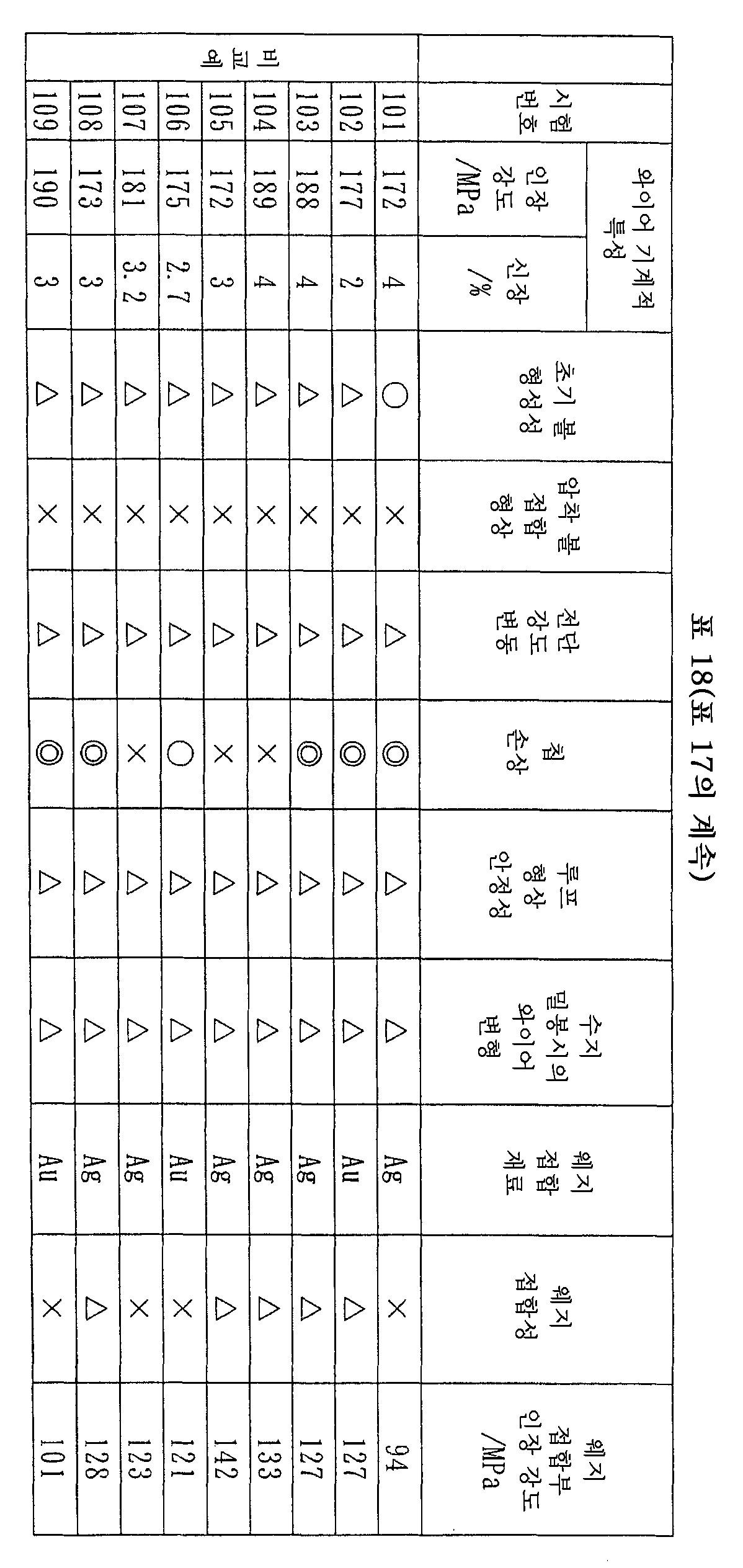 Figure 112007056594314-pct00018