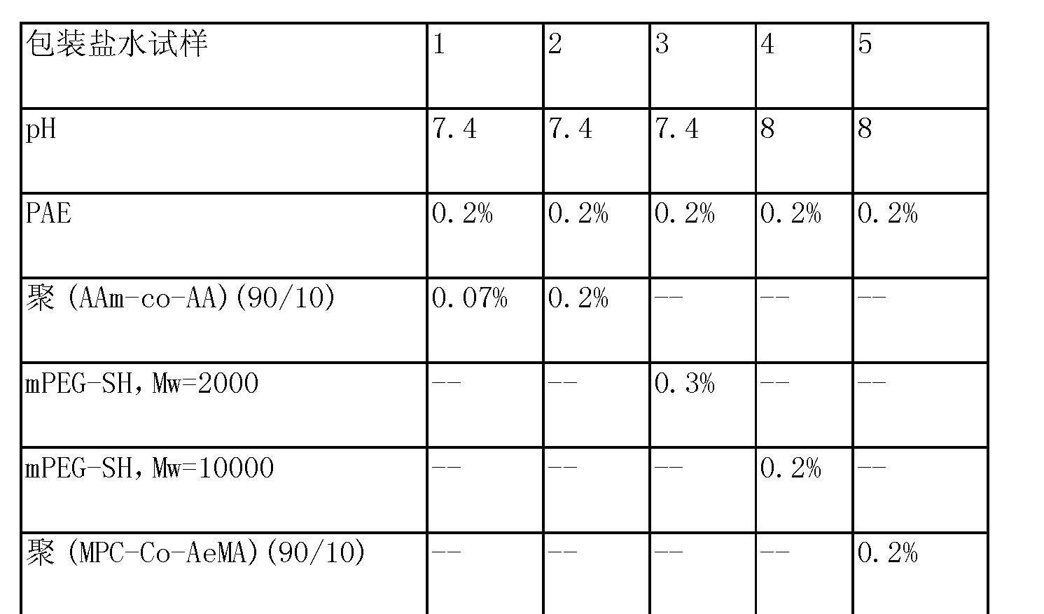 Figure CN103293707BD00471