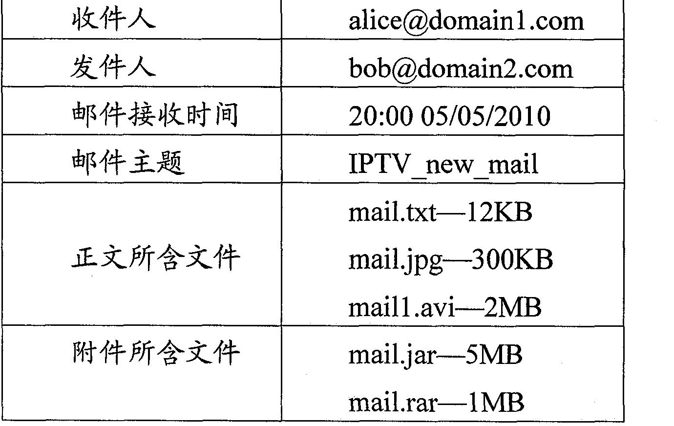 Figure CN102036122BD00121