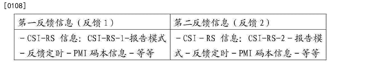 Figure CN105612780AD00121