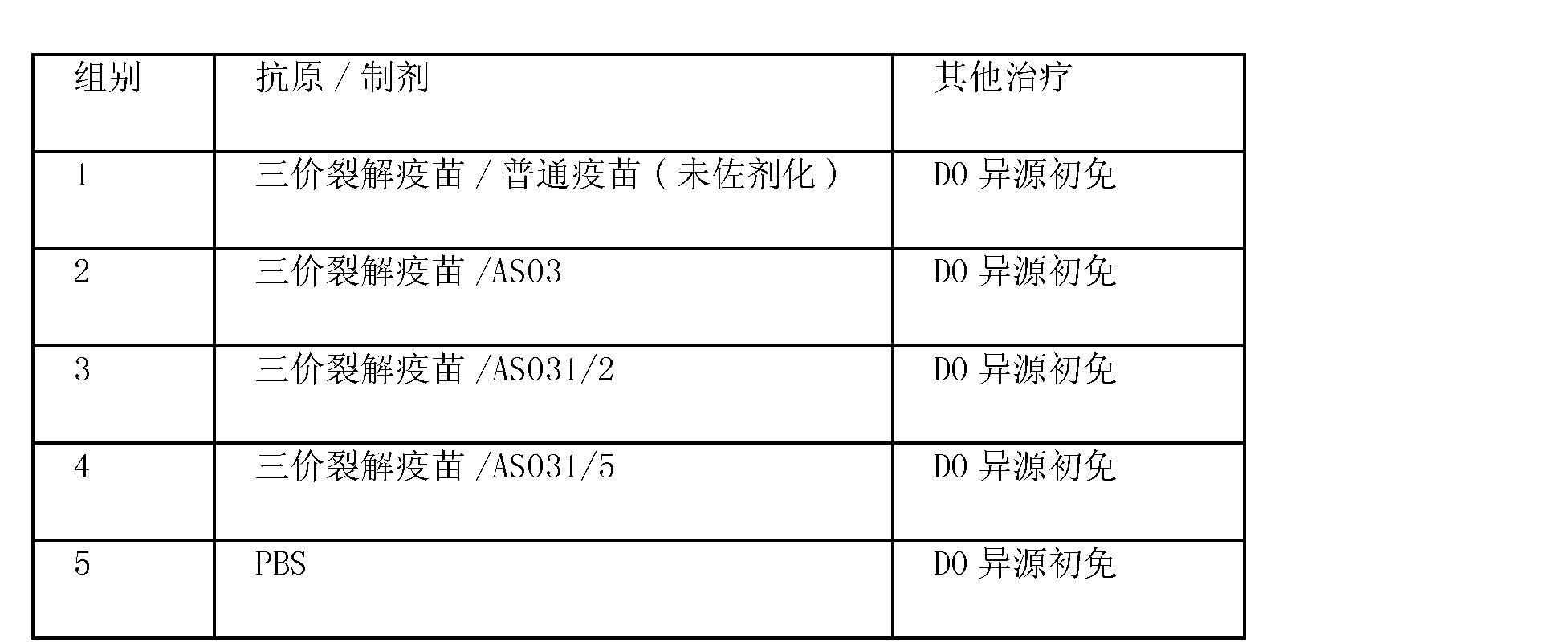 Figure CN101522218BD00361