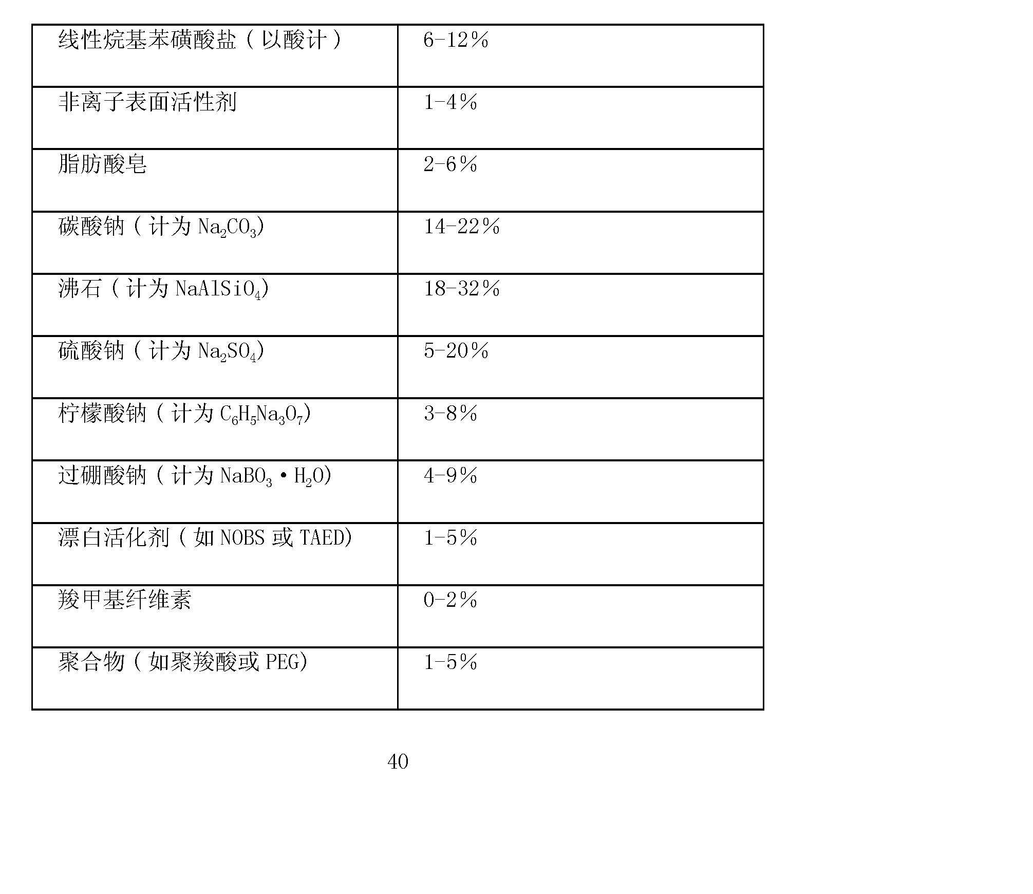 Figure CN102146362AD00402