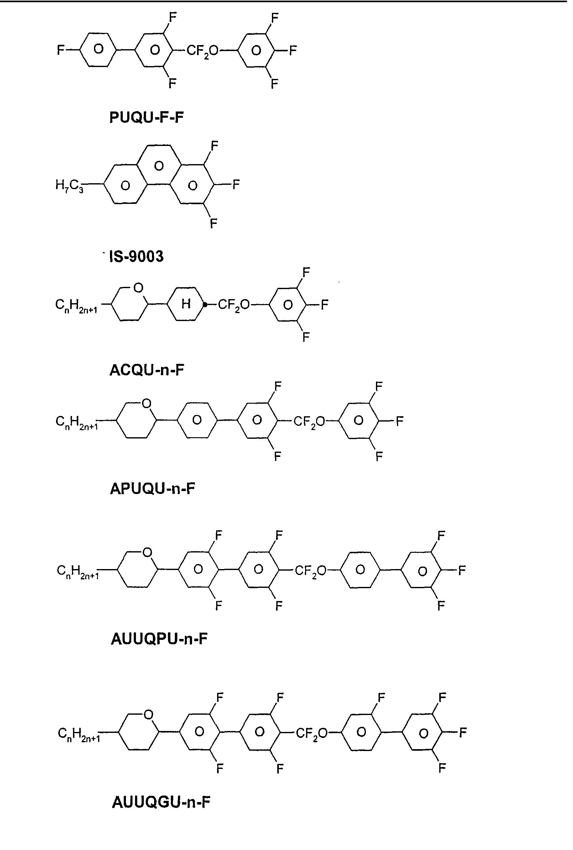 Figure CN101294079BD00521