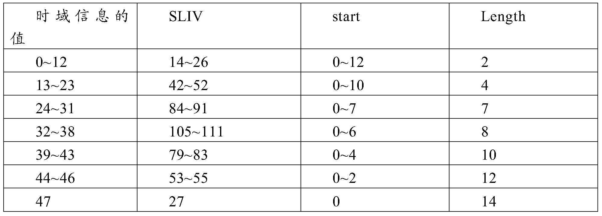 Figure PCTCN2018107799-appb-000022