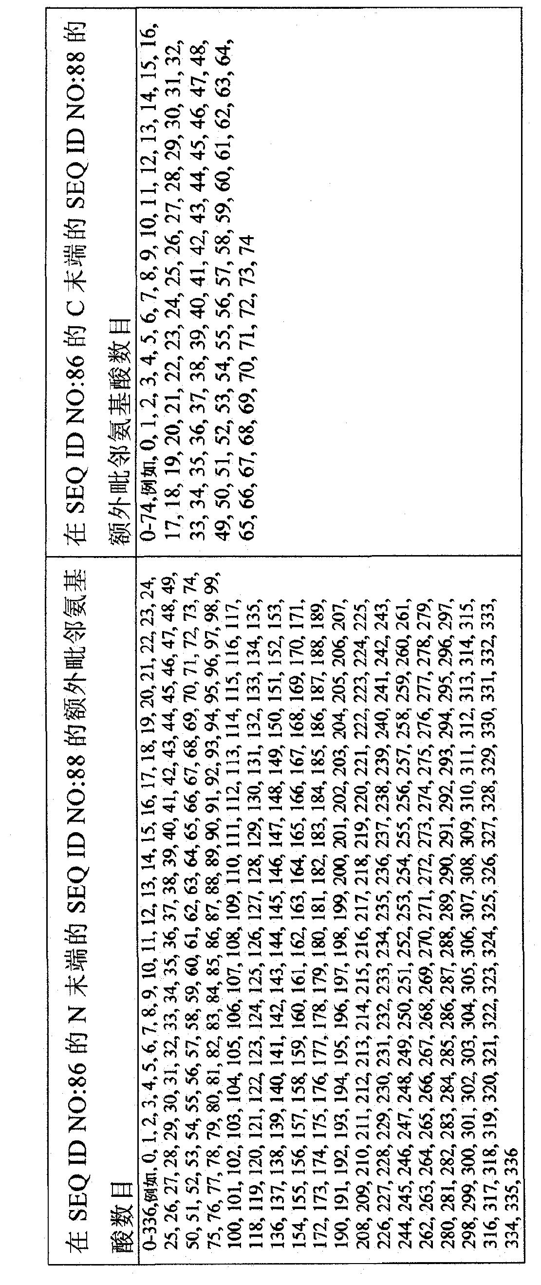 Figure CN102481349BD00461
