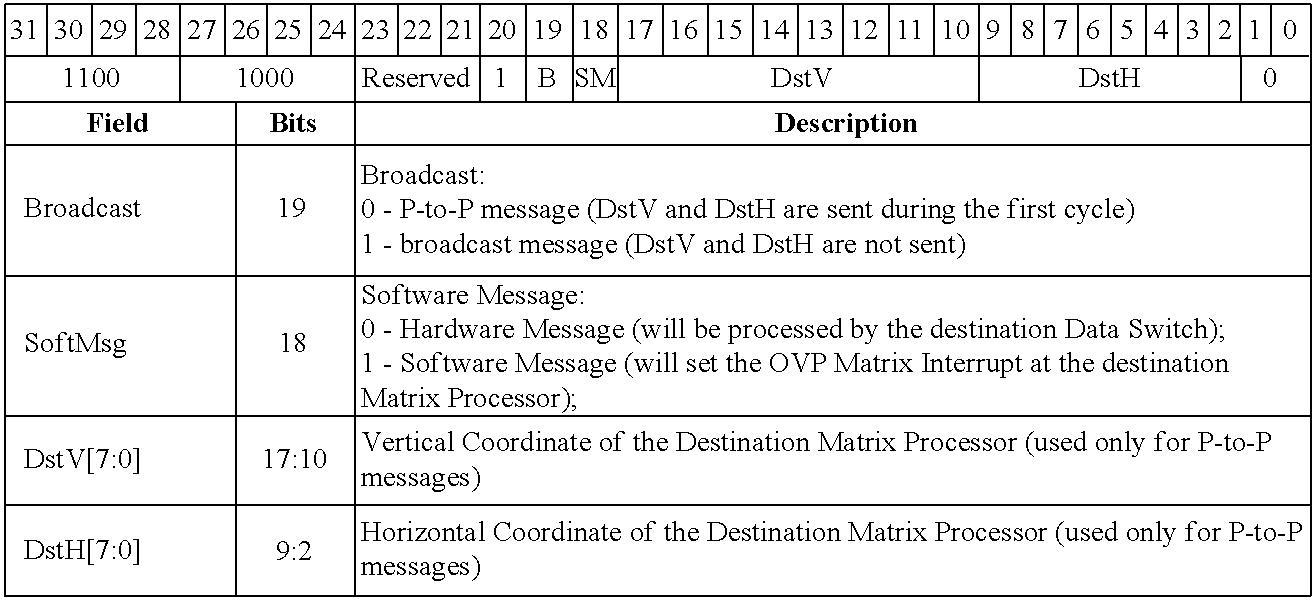 Figure US07958341-20110607-C00012