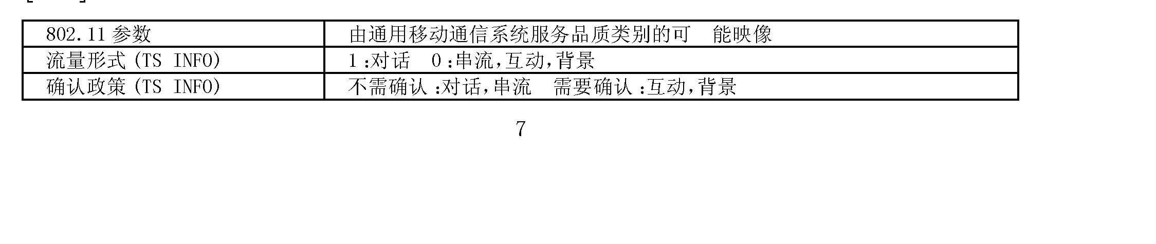 Figure CN101695183BD00072