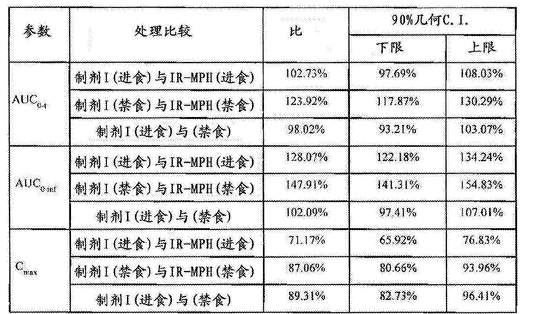 Figure CN107205954AD00331