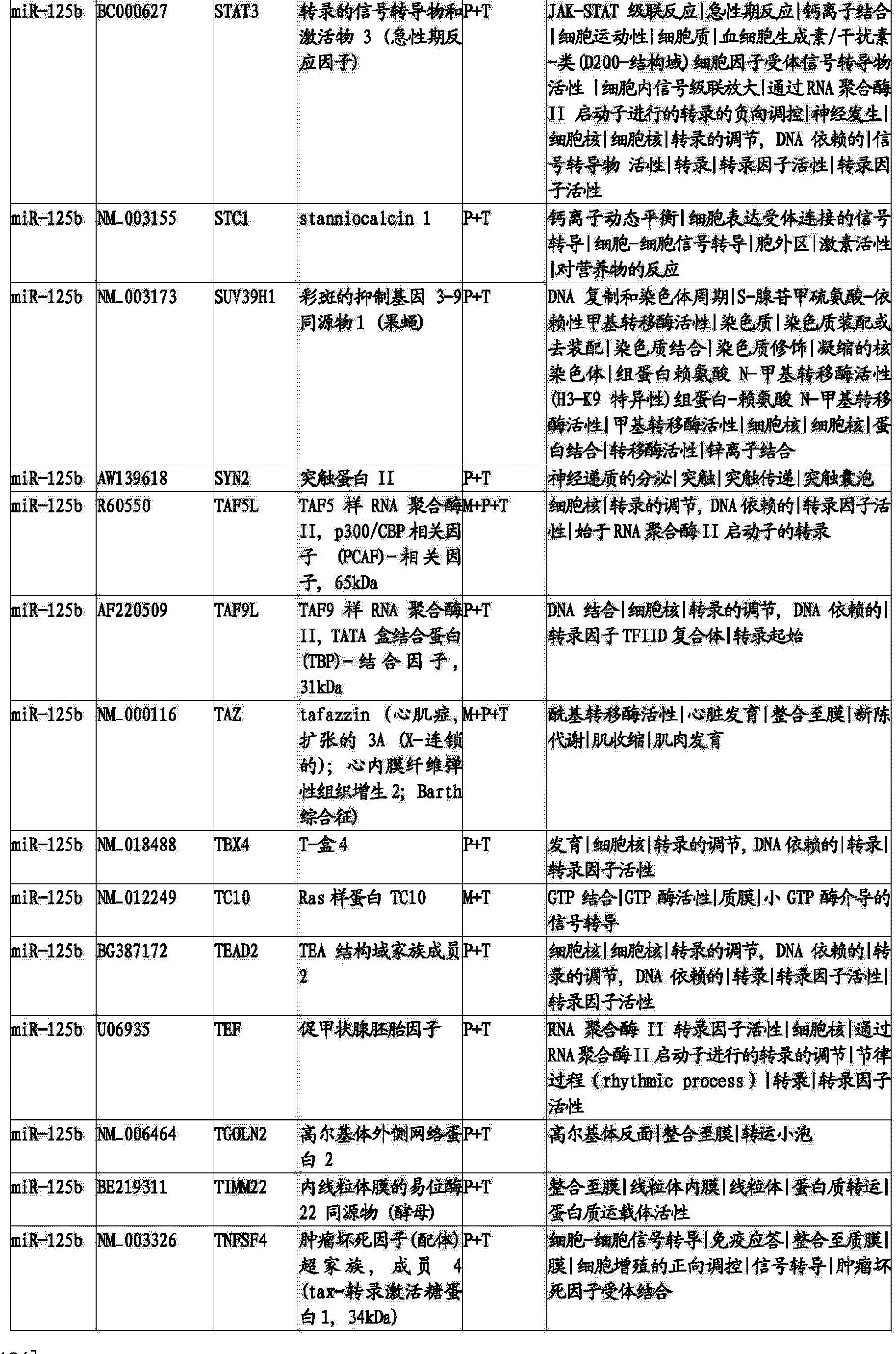 Figure CN103820562BD00561