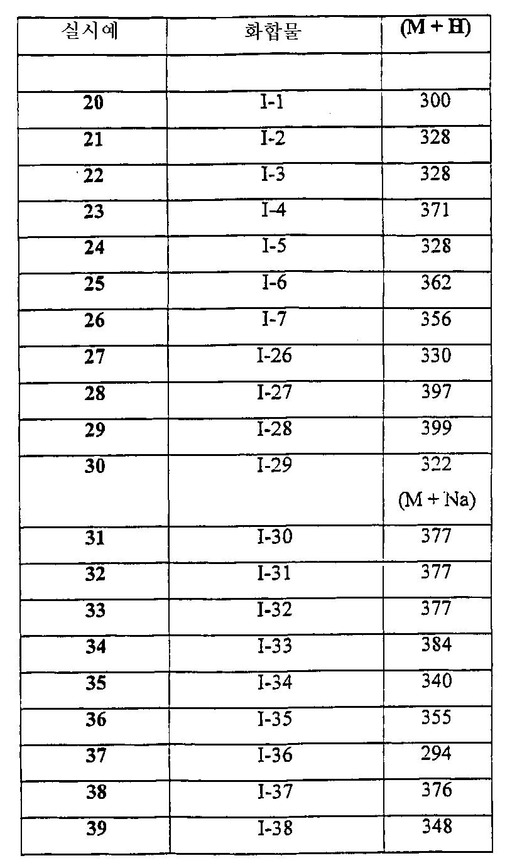 Figure 112002037774251-pct00085