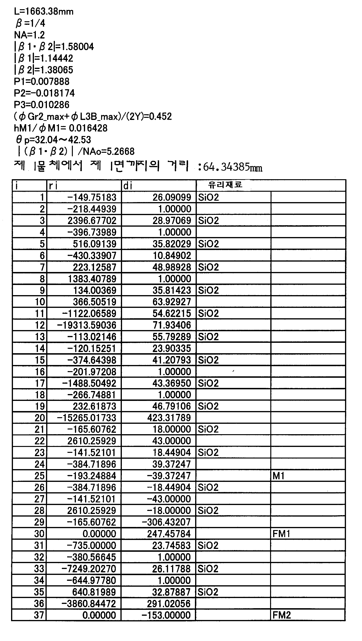 Figure 112004021828717-pat00011