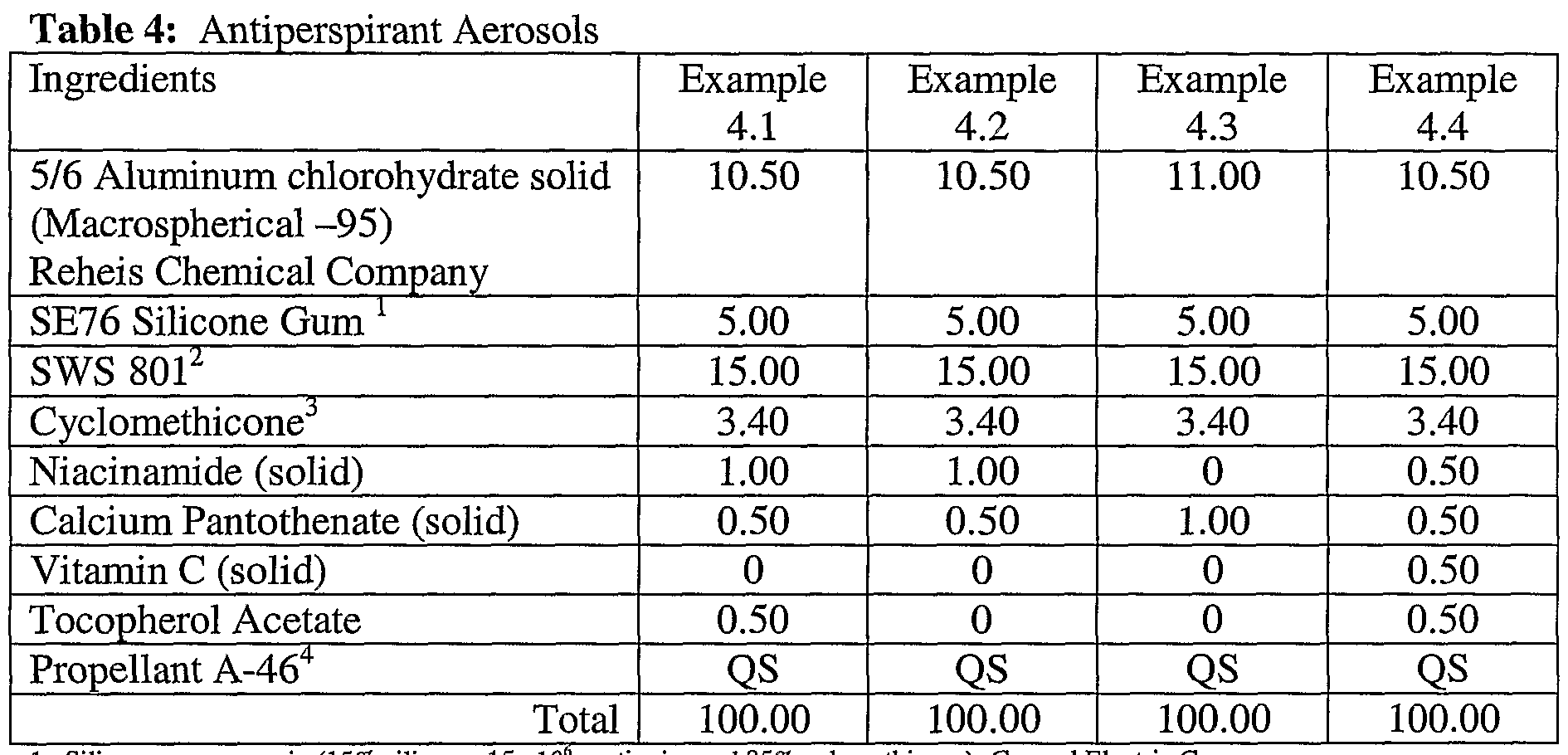 Wo2002069914a2 Anhydrous Antiperspirant And Deodorant Compositions