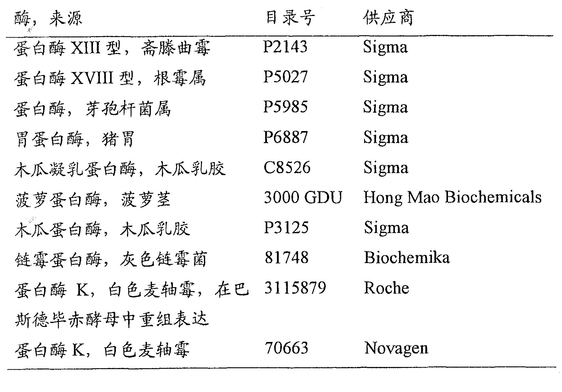 Figure CN101166828BD00291