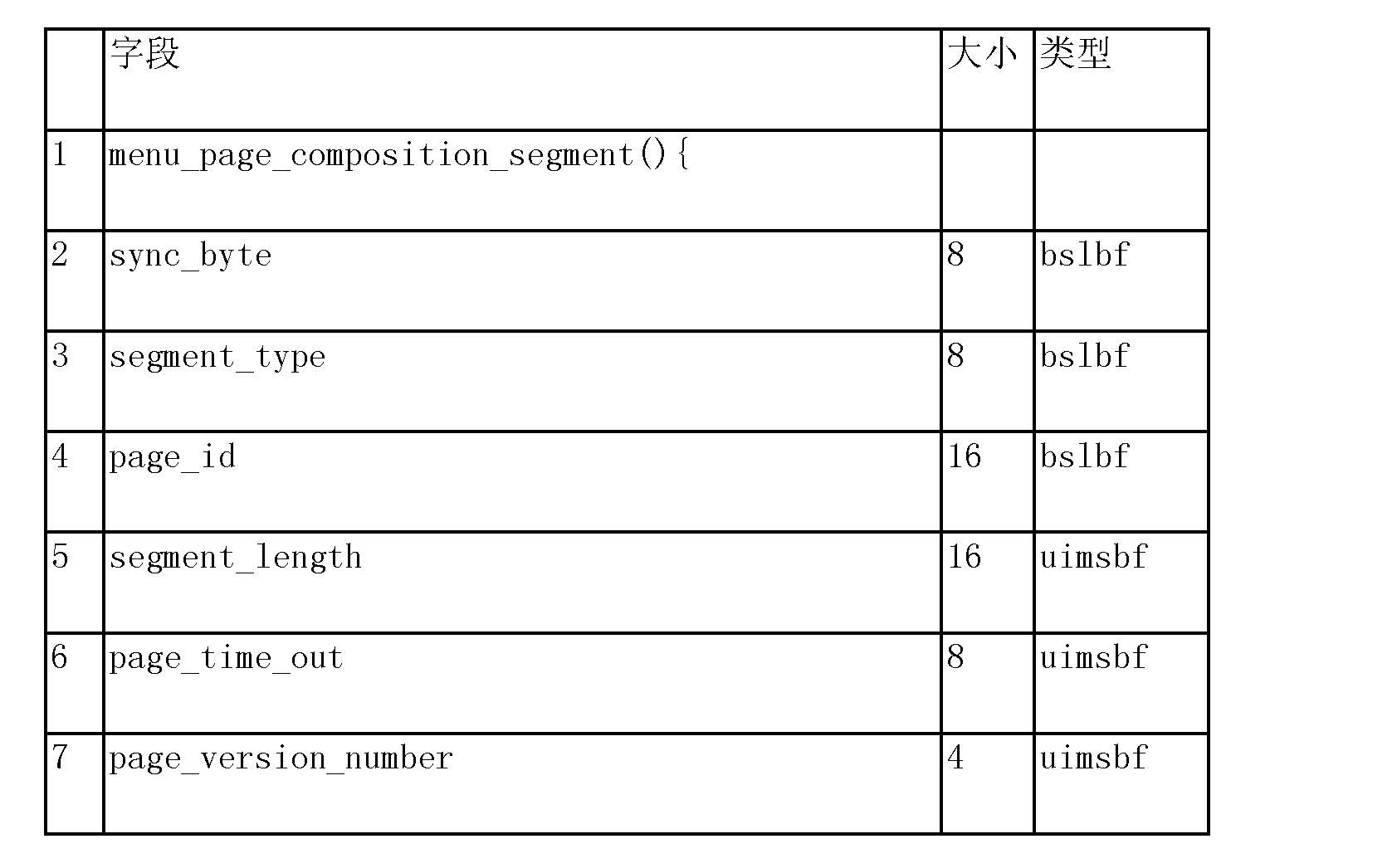 Figure CN102122517BD00051
