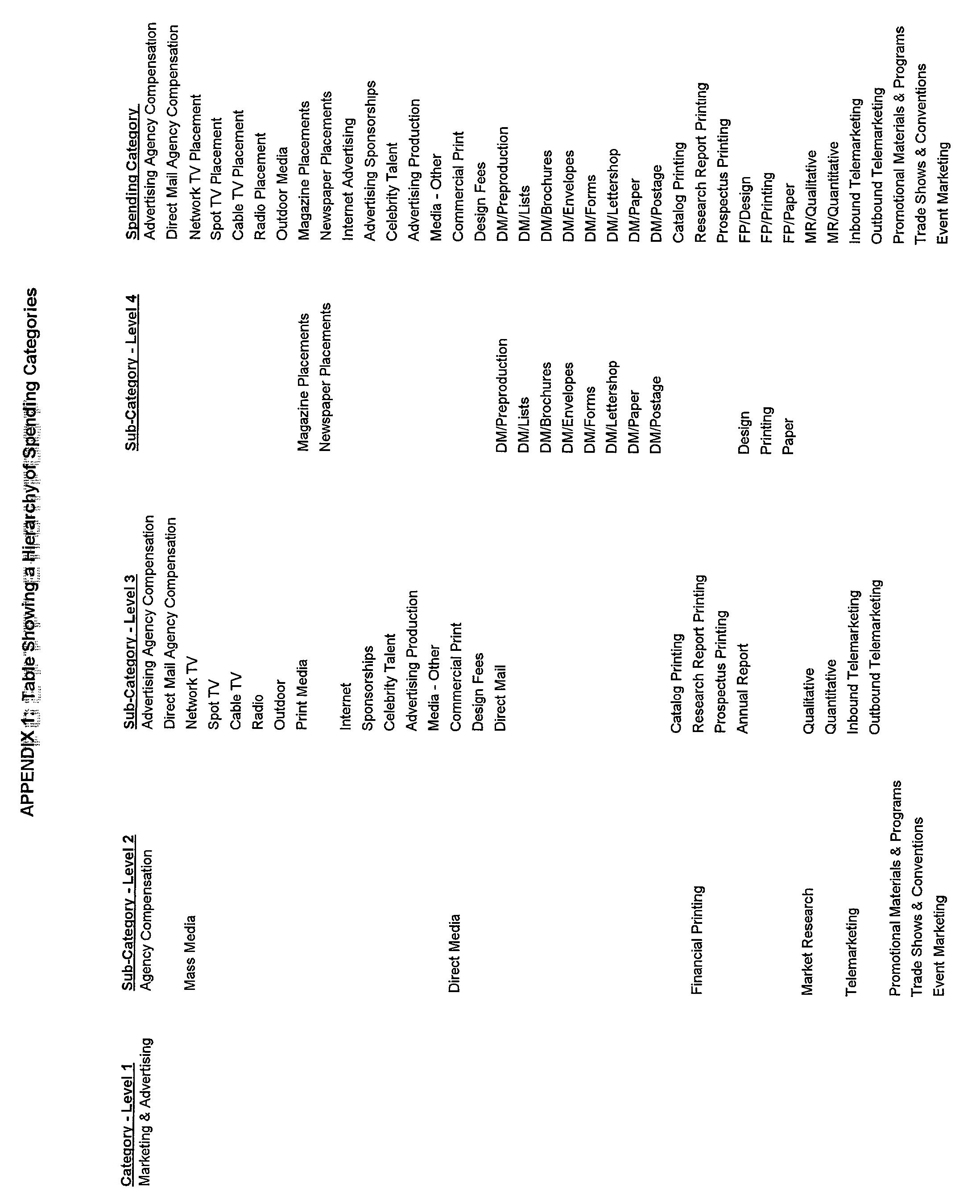 Figure US20020128938A1-20020912-P00001