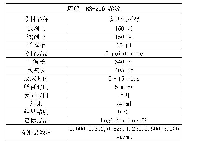 Figure CN104447984AD00141