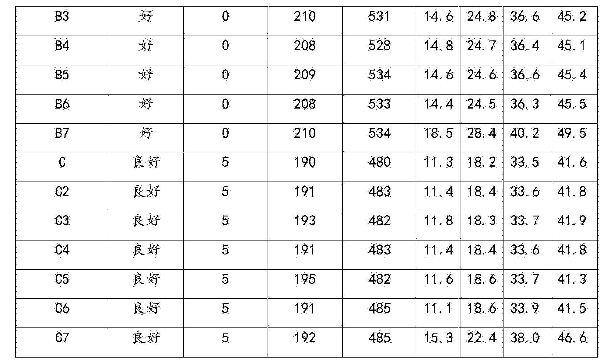 Figure CN104016617BD00111