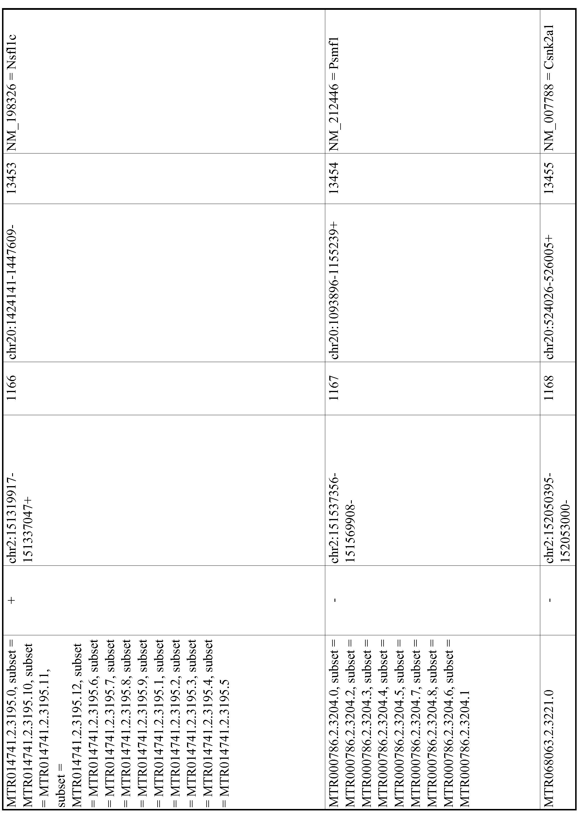 Figure imgf000335_0001