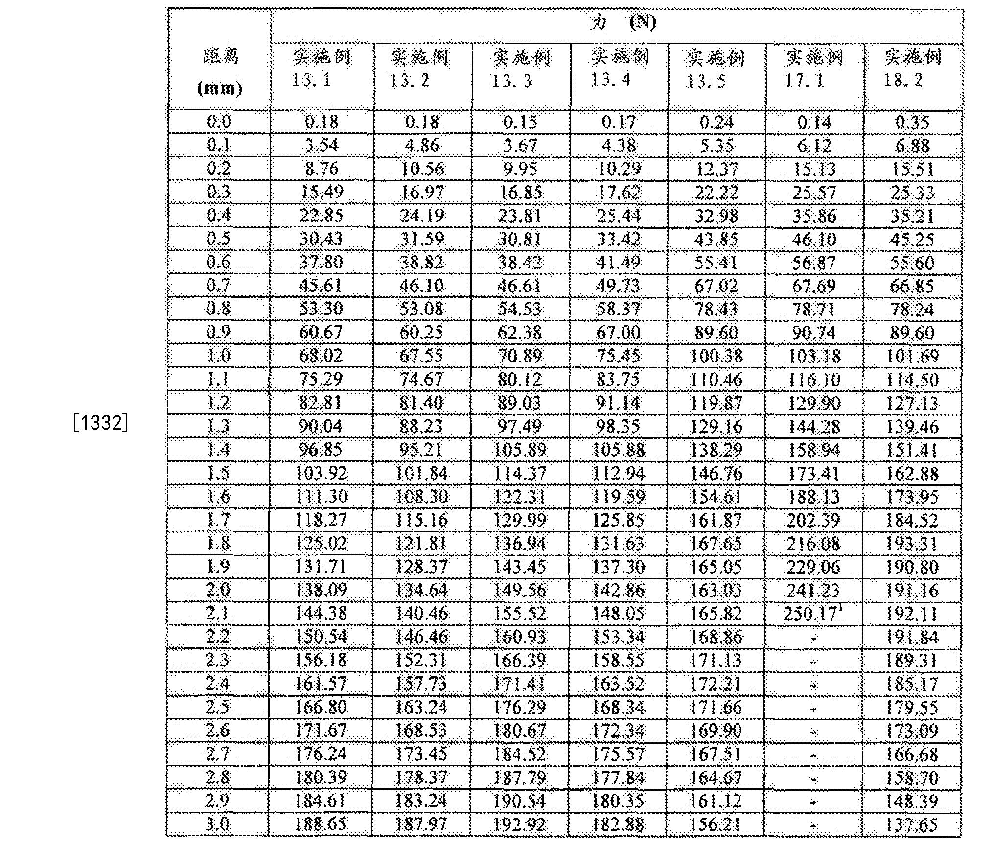 Figure CN102688241BD01311