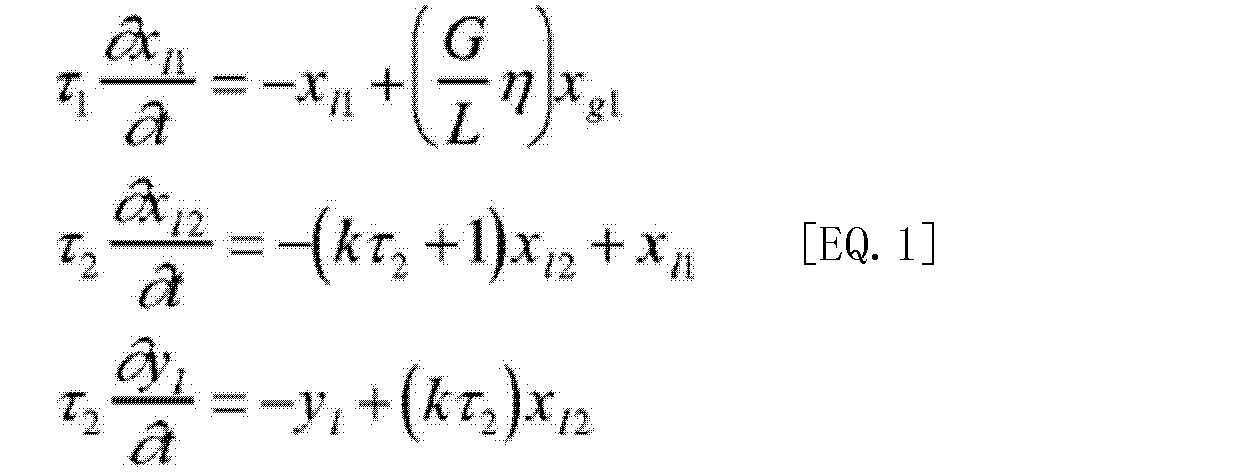 Figure CN103119417AD00121