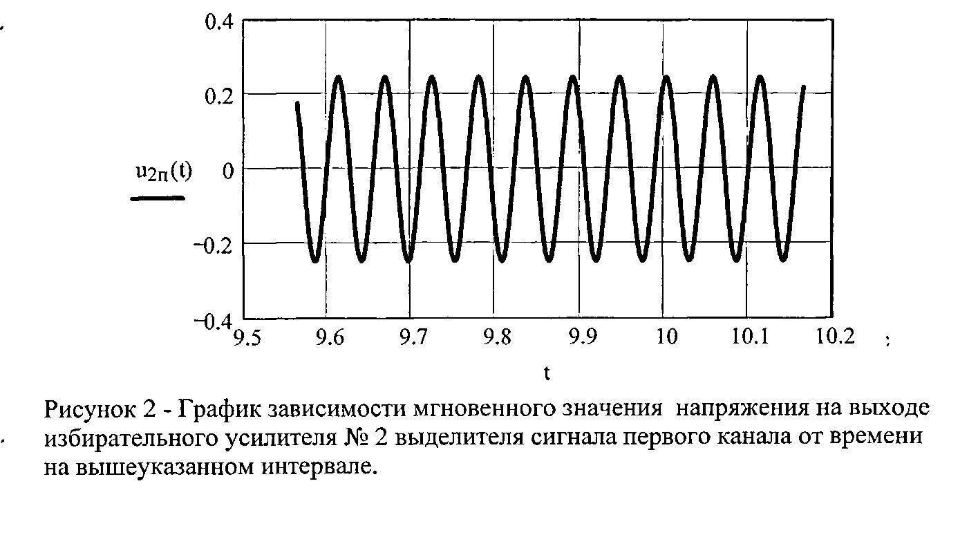 Figure 00000143