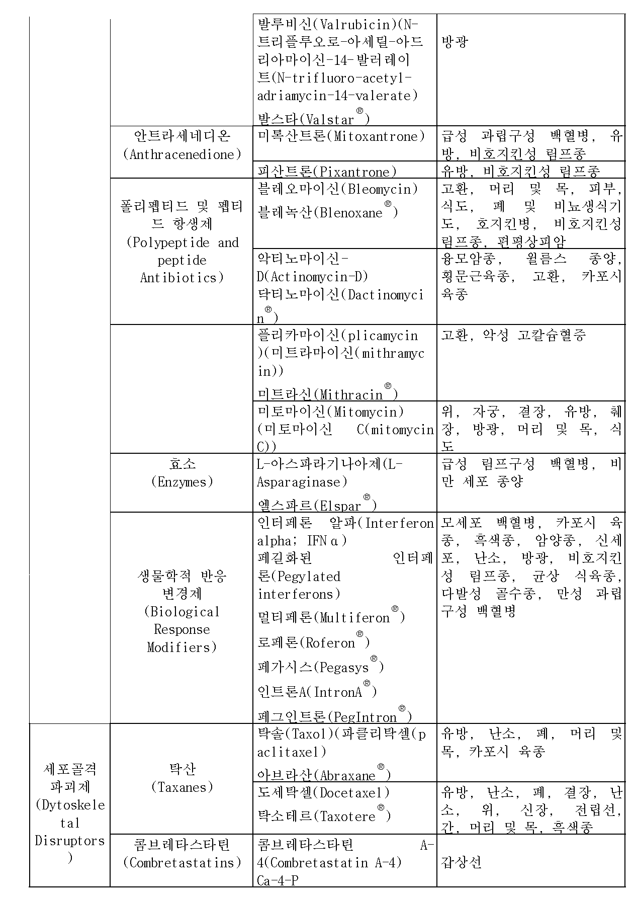 Figure 112013109092908-pat00006