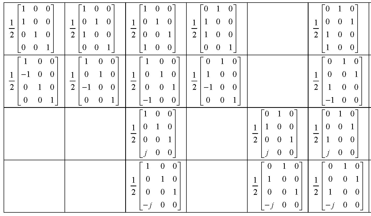 Figure 112010009825391-pat01286