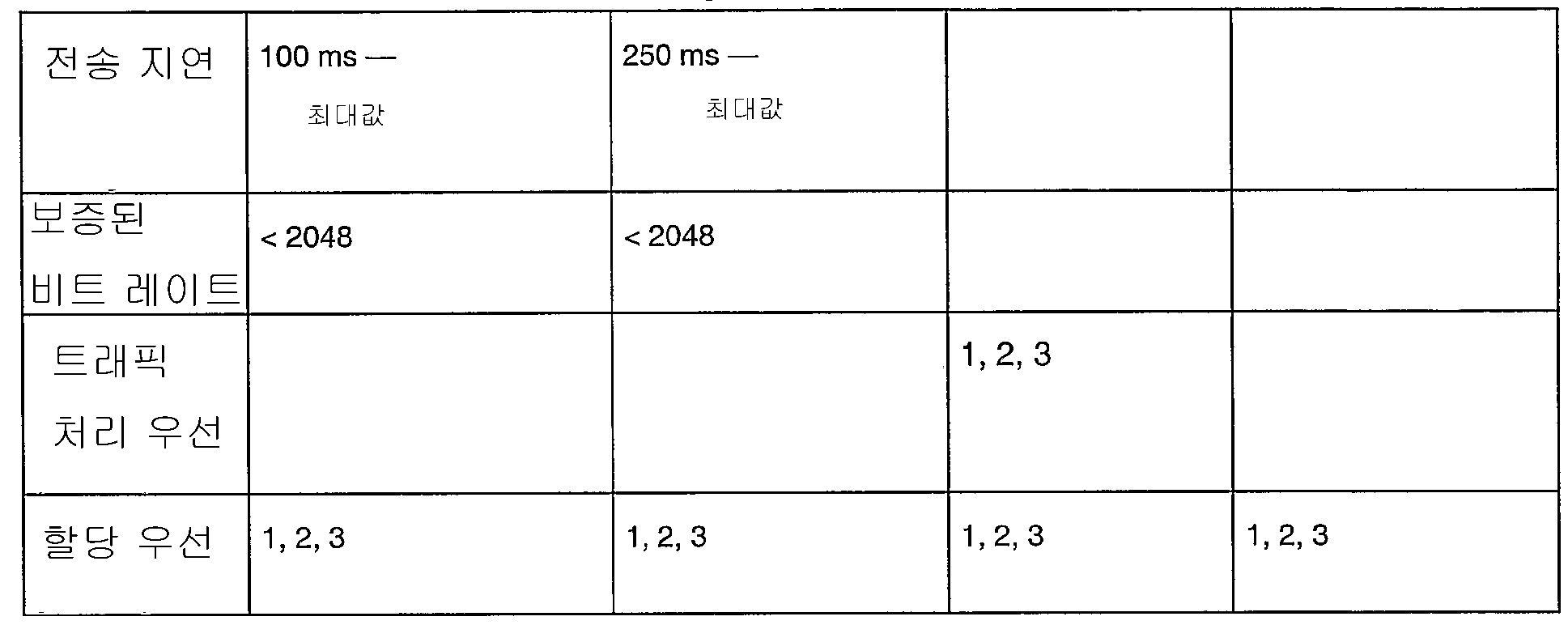 Figure 112005015541645-pct00002