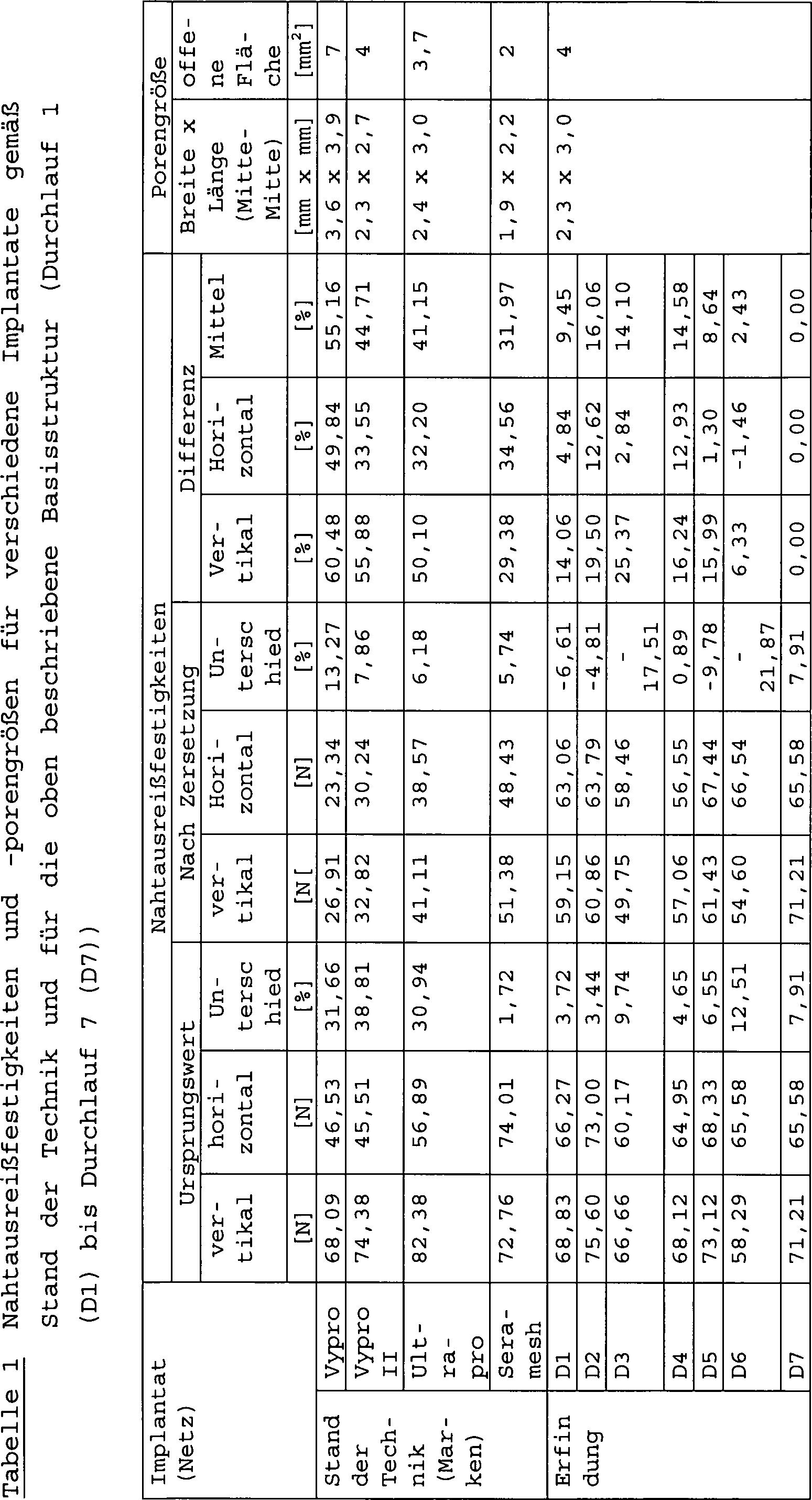 Figure DE102014012717A1_0002