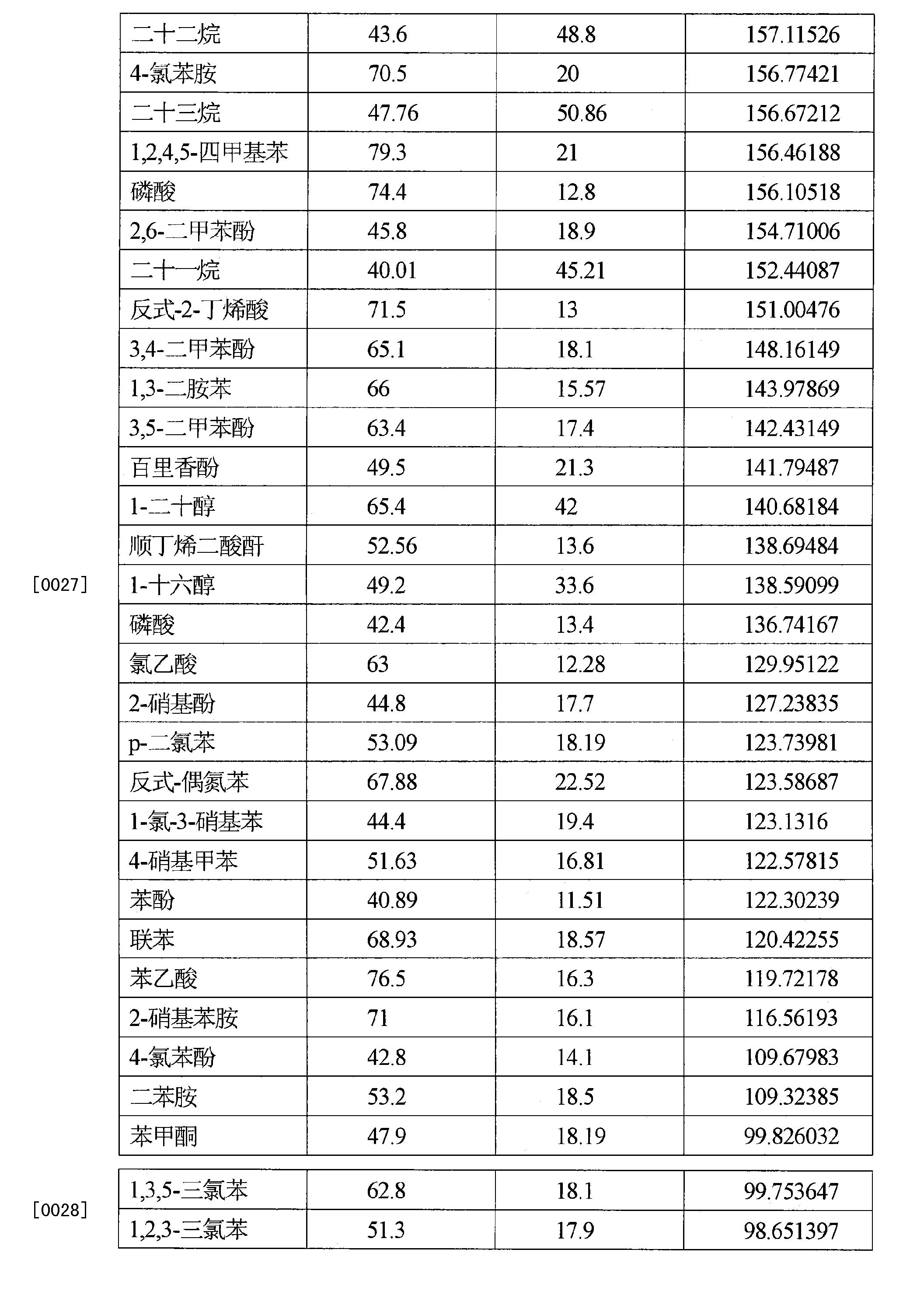 Figure CN105594009AD00081
