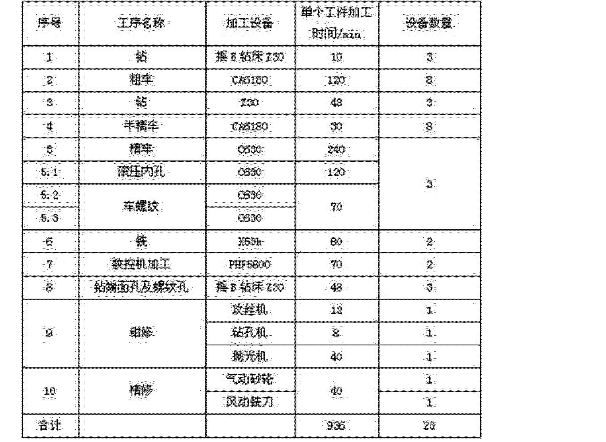 Figure CN102183931BD00101