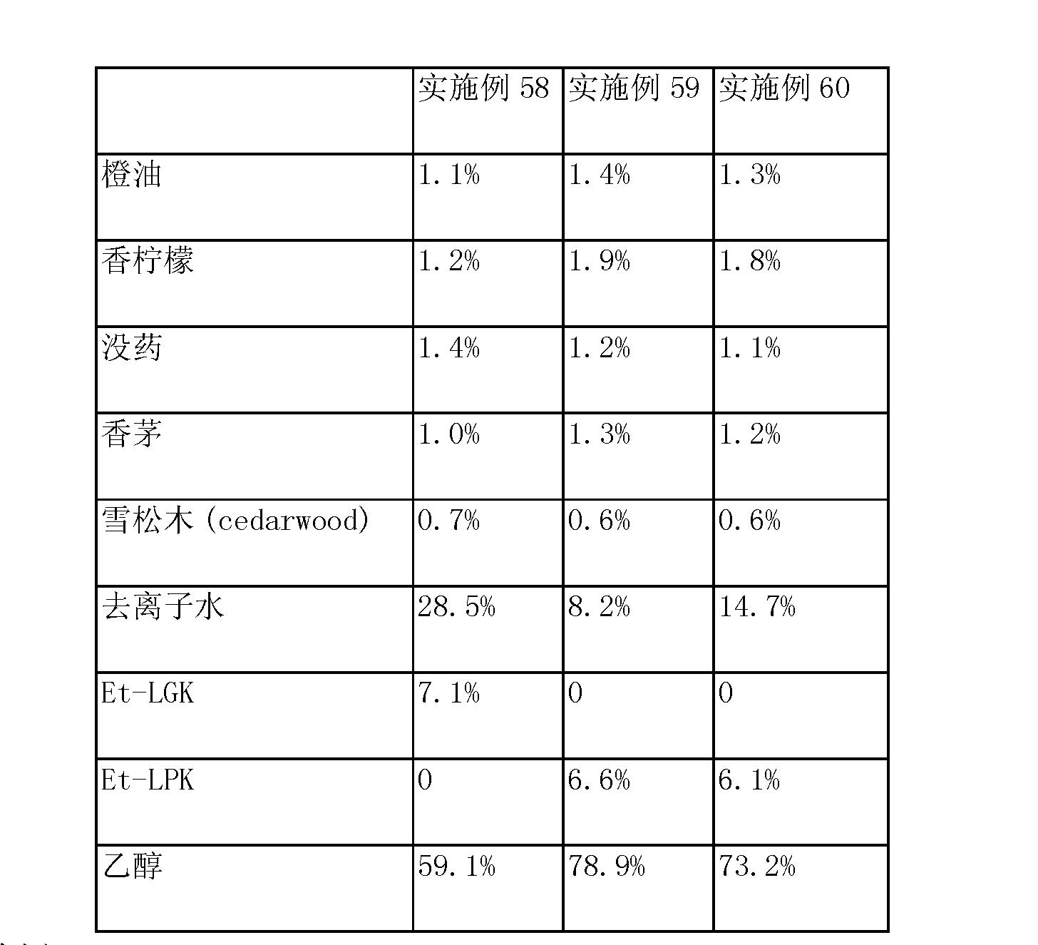 Figure CN102970967AD00271