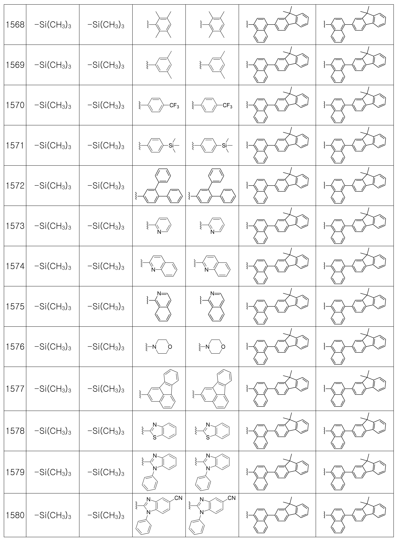 Figure 112007087103673-pat00219