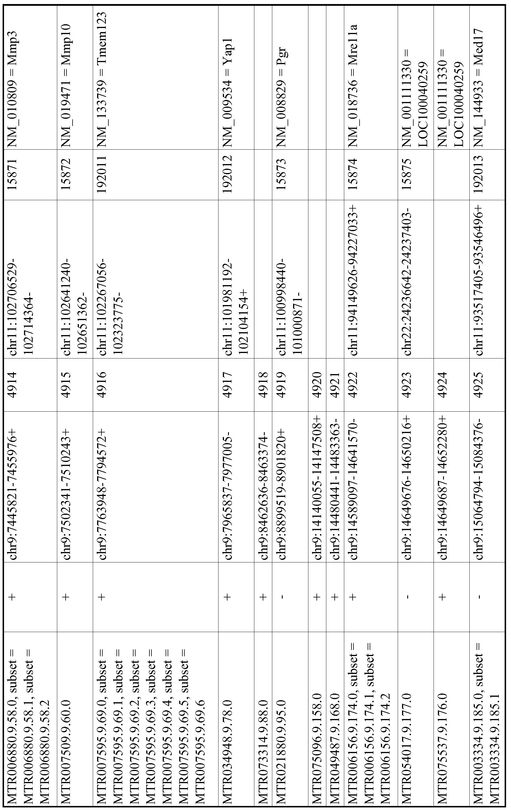 Figure imgf000907_0001