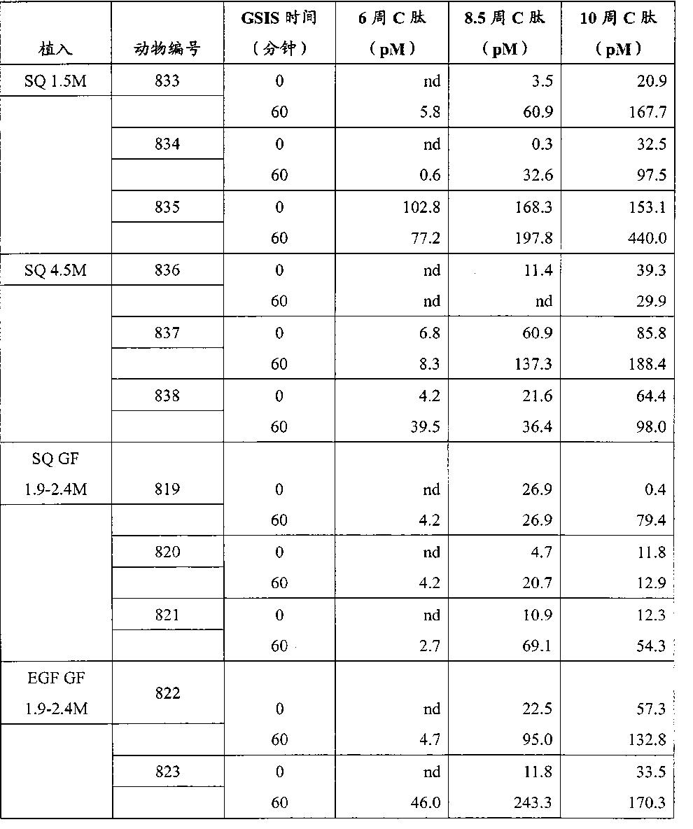 Figure CN102282254BD00271