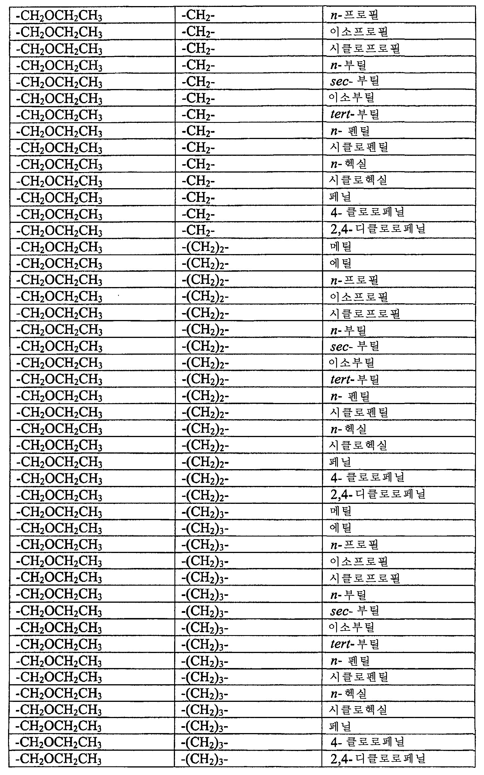 Figure 112006044743181-pct00141