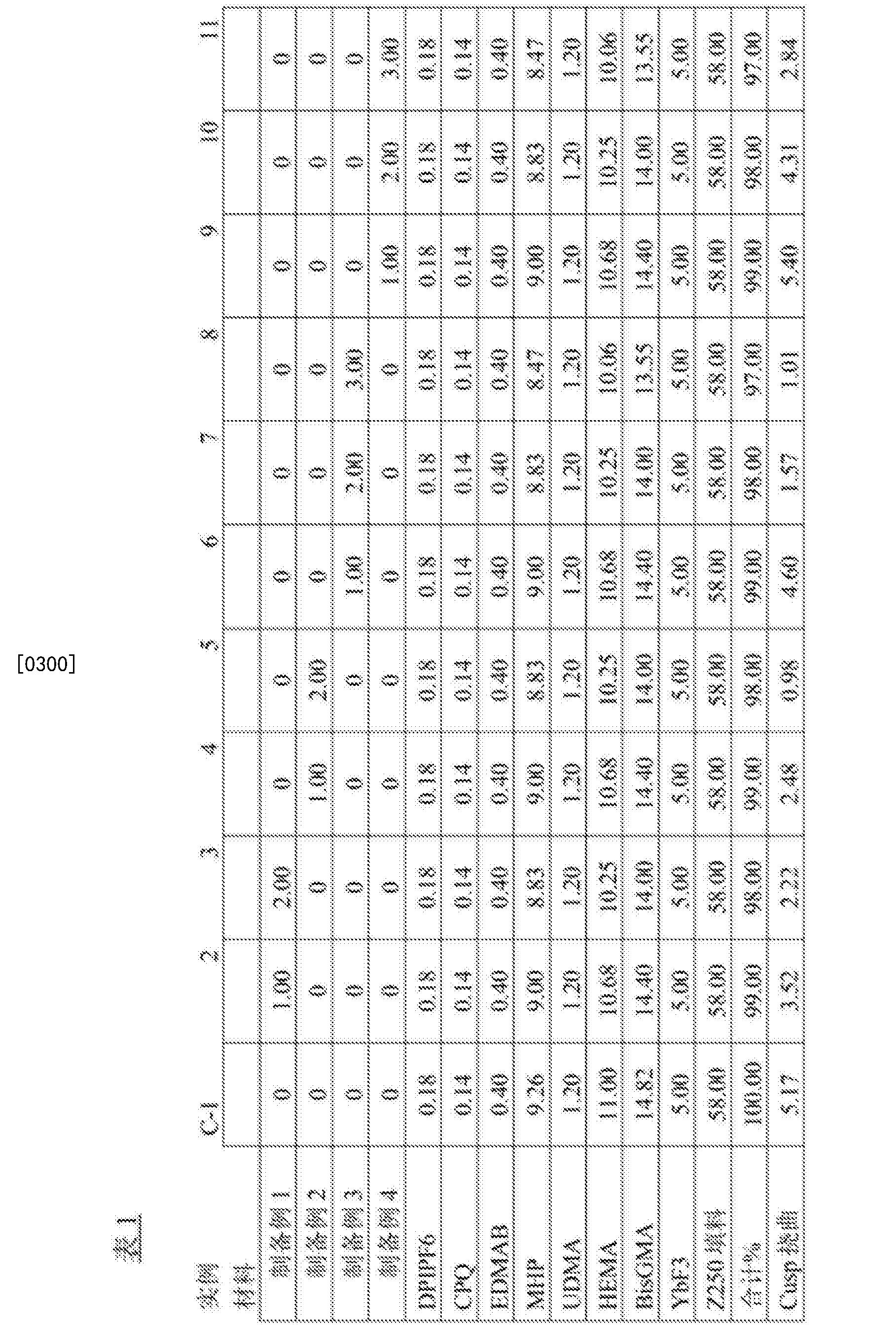 Figure CN105555855BD00321