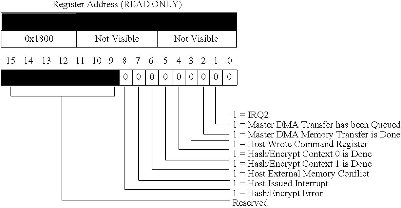 Figure US06704871-20040309-C00030