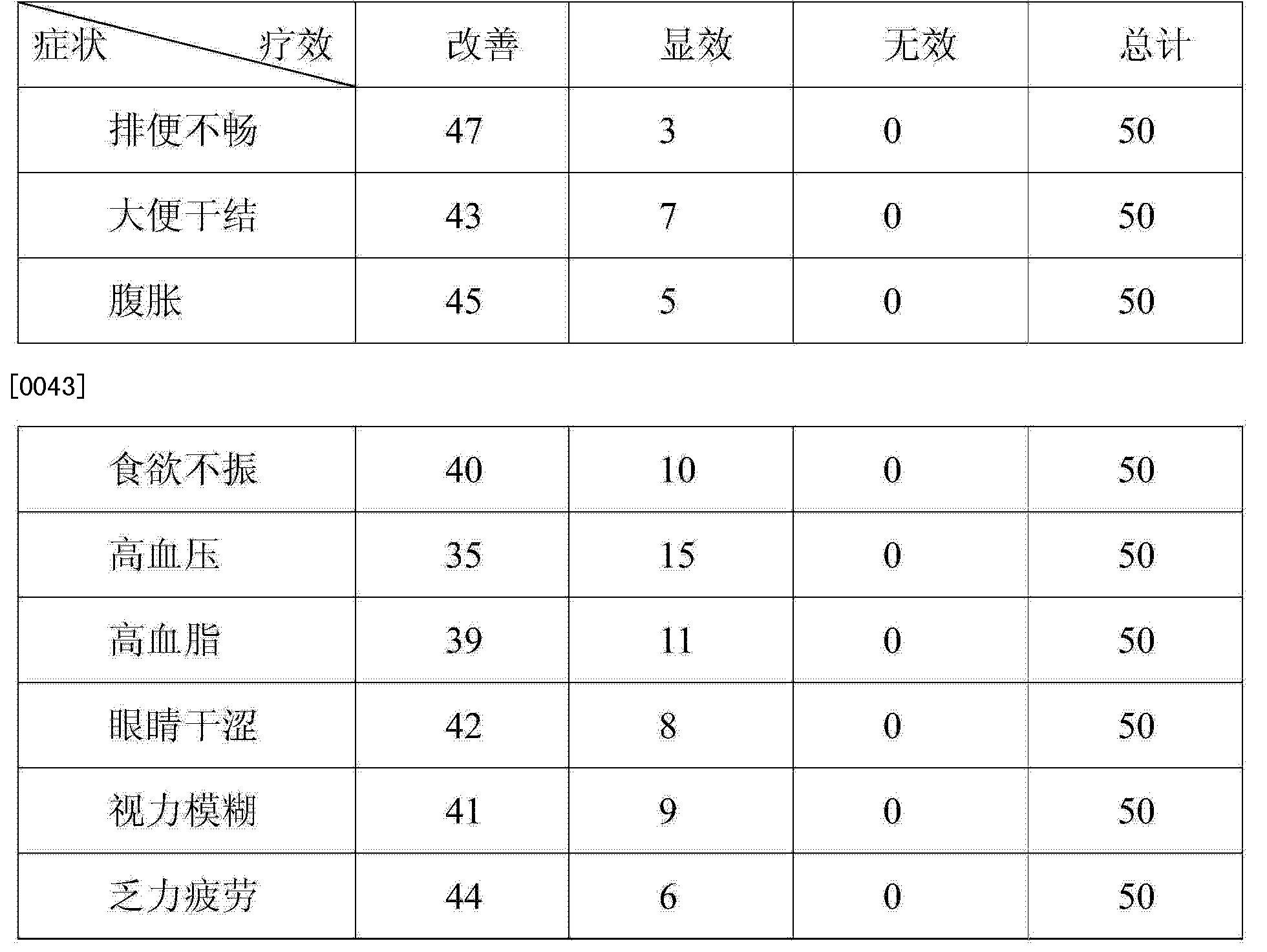Figure CN104814086AD00091