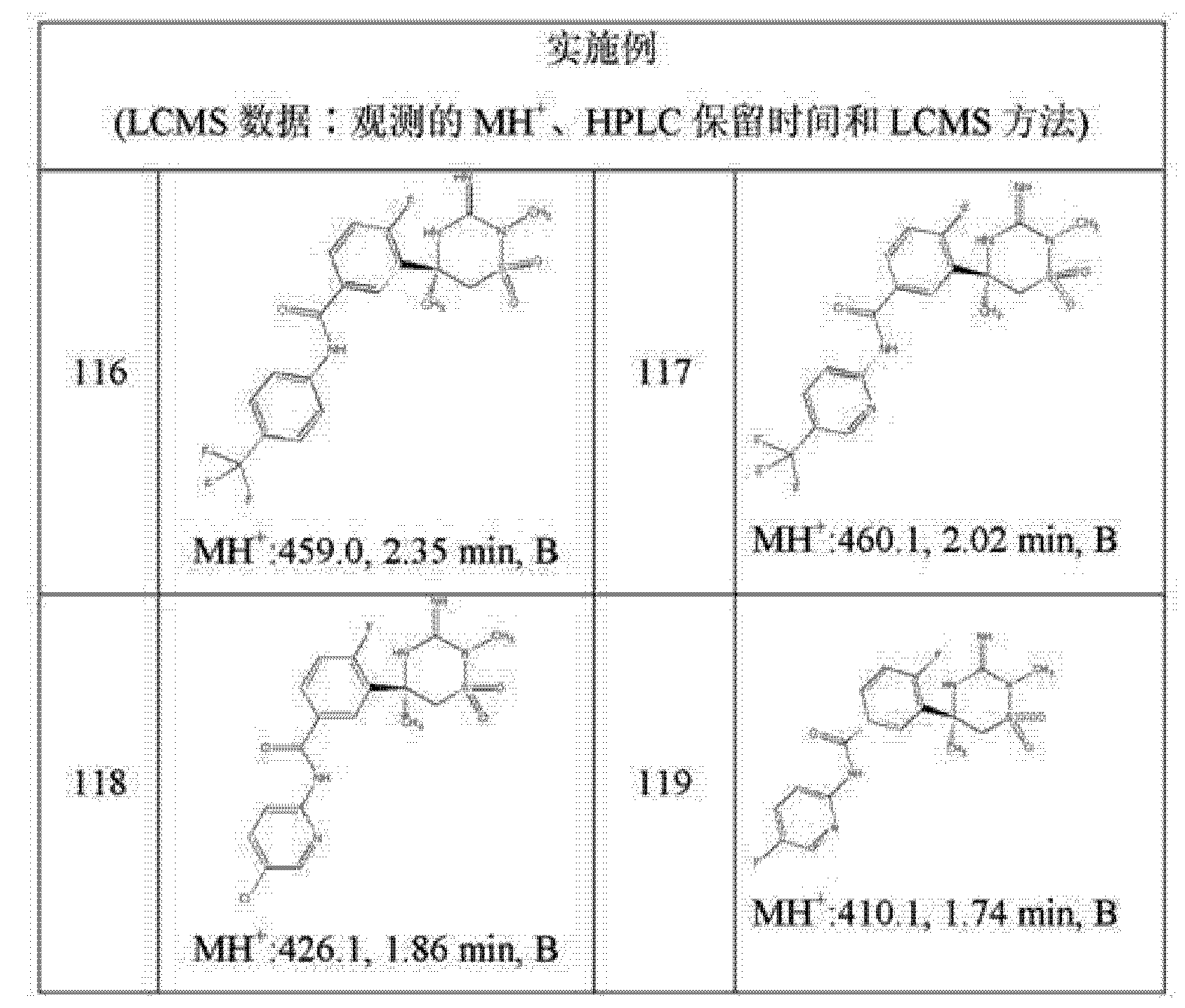 Figure CN102639135AD01411